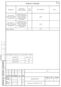 Рабочая документация - Электроснабжение изм. 2-16 17.08-002