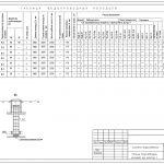 Таблица водопроводных колодцев